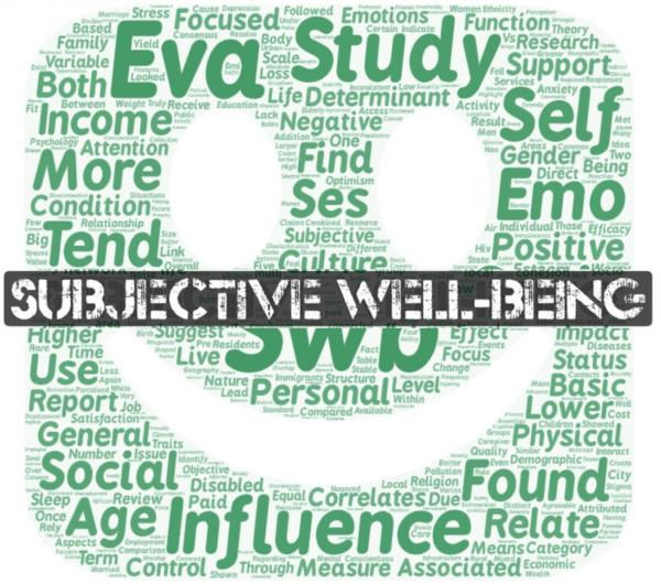 Word could about sujective well-being with a smiley face